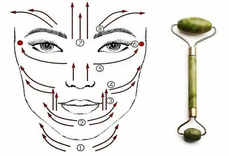 Роллер для лица из нефрита схема показы мод женское нижнее белье